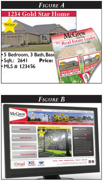 Sample McGrew Real Estate Leader Advertisements